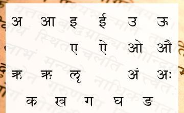 Introduction to Sanskrit Alphabet