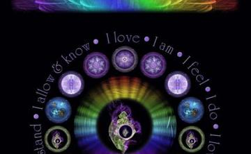 Yoga and the Chakras