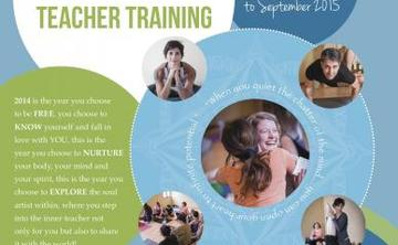 200 hr. Inner Power Yoga Teacher Trainings Yoga Alliance Certified